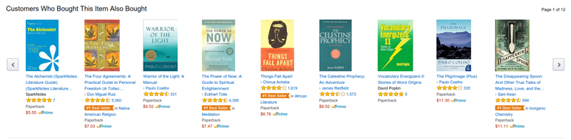 Amazon Recommendation System
