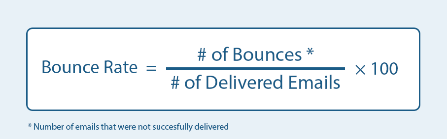 Bounce Rate Formula