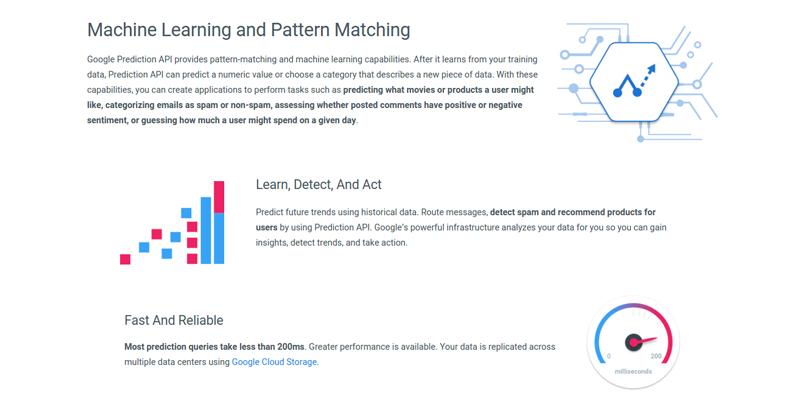 Google Prediction API