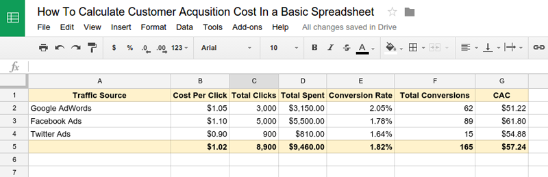 How To Calculate Customer Acquisition Cost In a Basic Spreadsheet