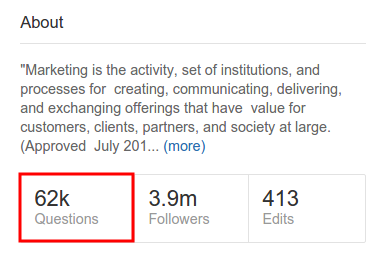 Quora Marketing (Topic) Statistics