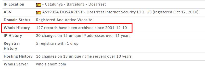 Sitetraffic WHOIS History