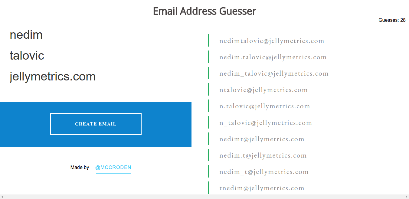 Email Guesser Results