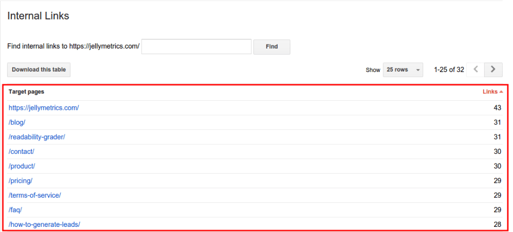 List of internal links in Google Search Console