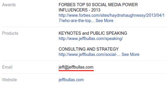 Jeff Bullas Facebook Page