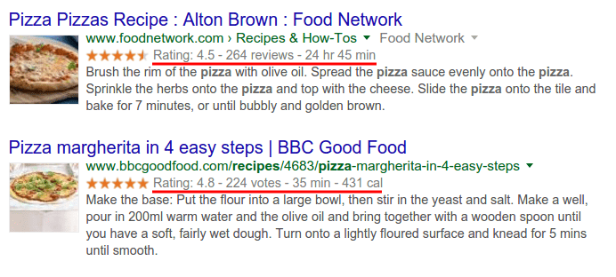 Pizza recipe SERP