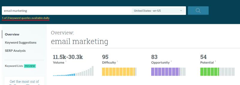Email marketing Moz Keyword Explorer