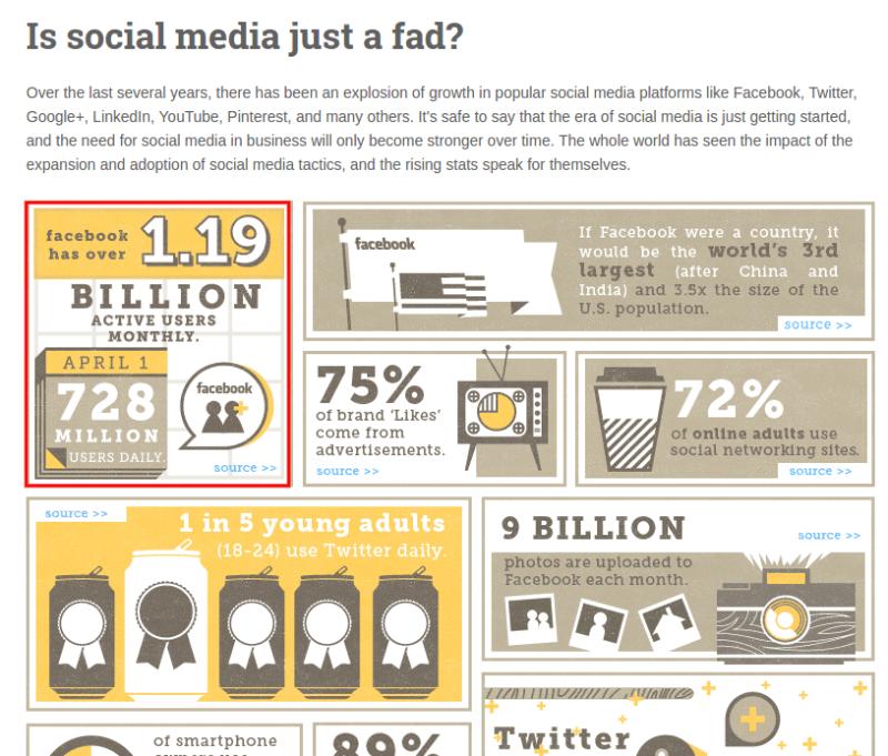 Is social media just a fad