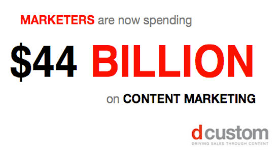 Marekteres are now spending $44B on content marketing