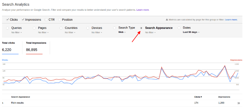 Search Analytics Rich Results