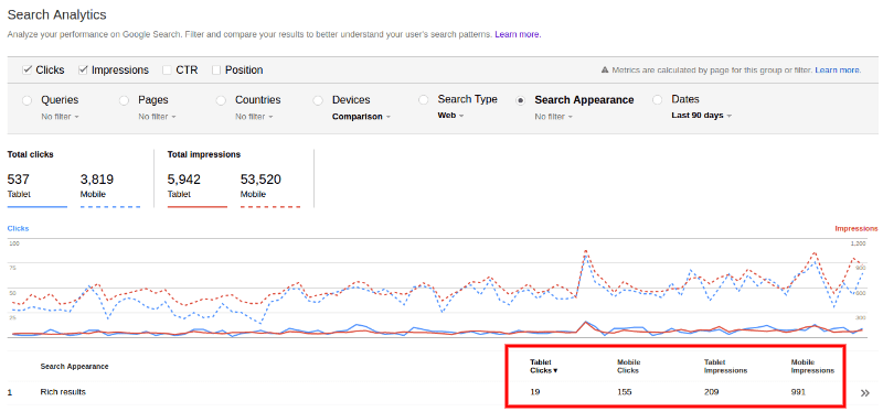 Search Analytics Tablet vs Mobile