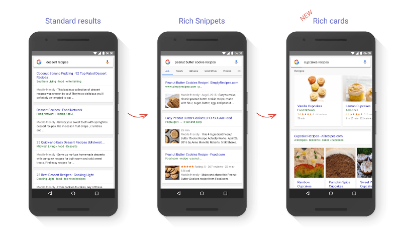 Standard Results vs Rich Snippets vs Rich Cards