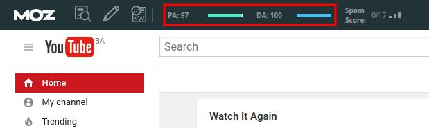 YouTube Moz Metrics