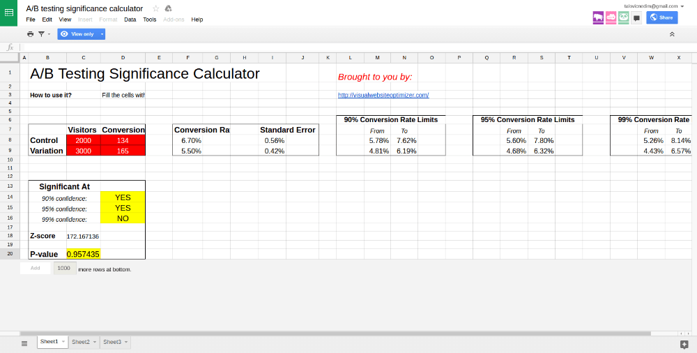 A/B Testing Significance Calculator