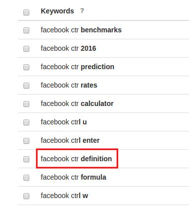 Facebook CTR Definition