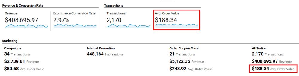GA Average Order Value