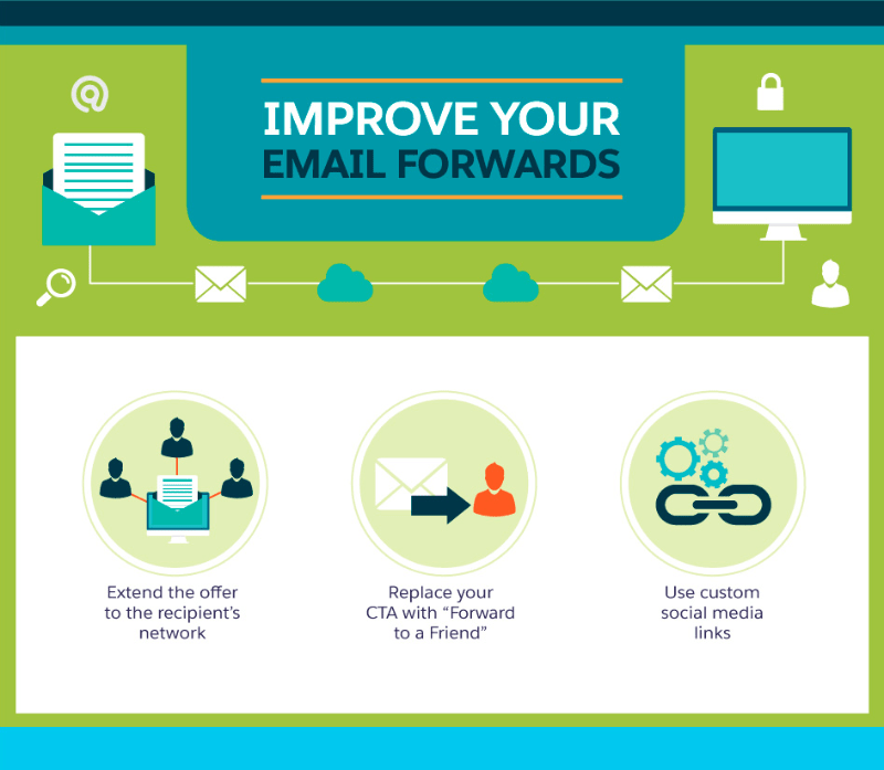 Improve your email forwards