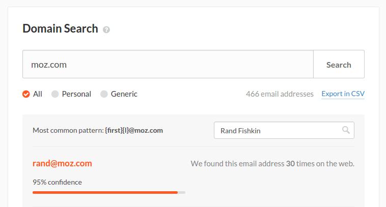 Rand Fiskin Email