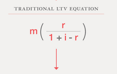 Taditional LTV Equation