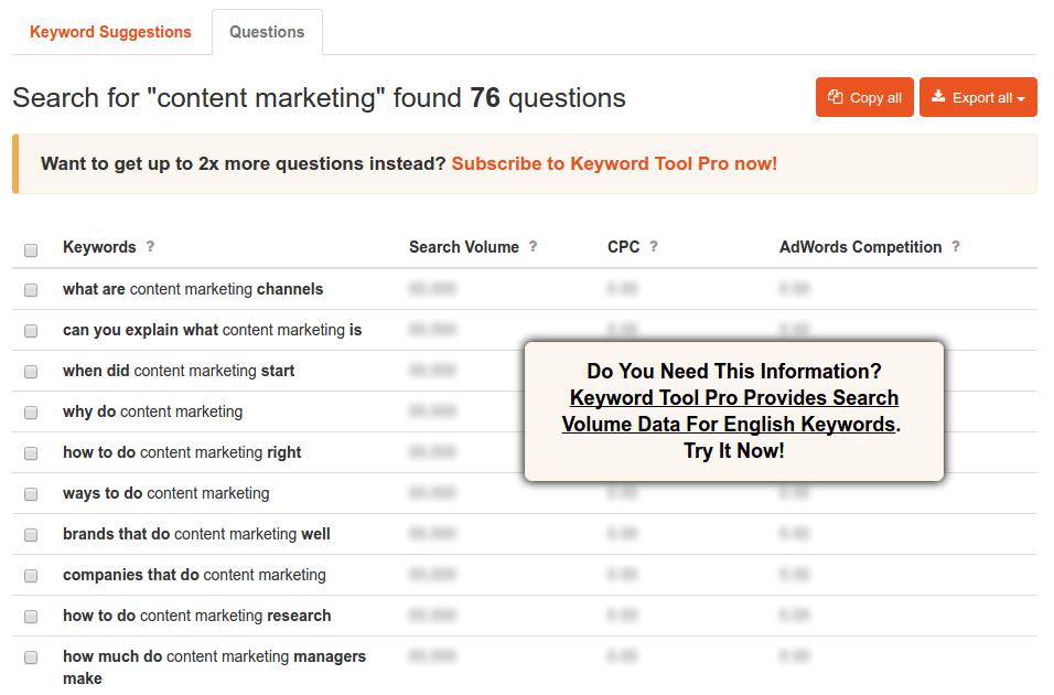 Keywordtool: Questions