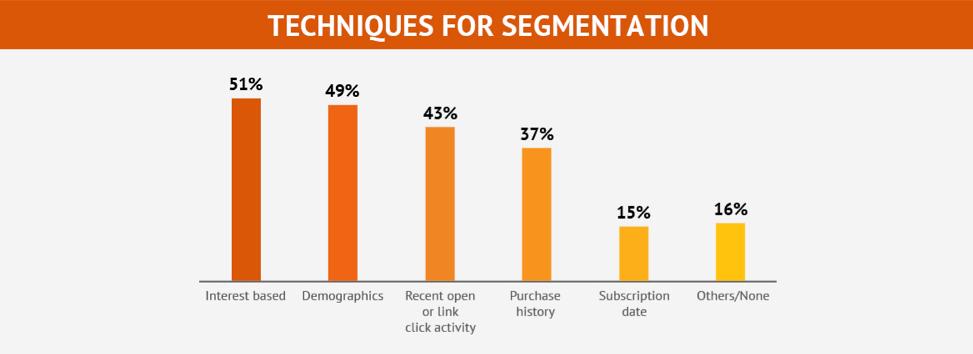 Techniques for segmentation