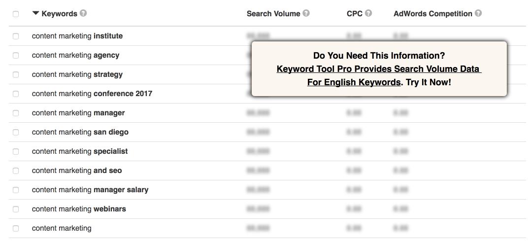 Keywordtool.io: Keywords