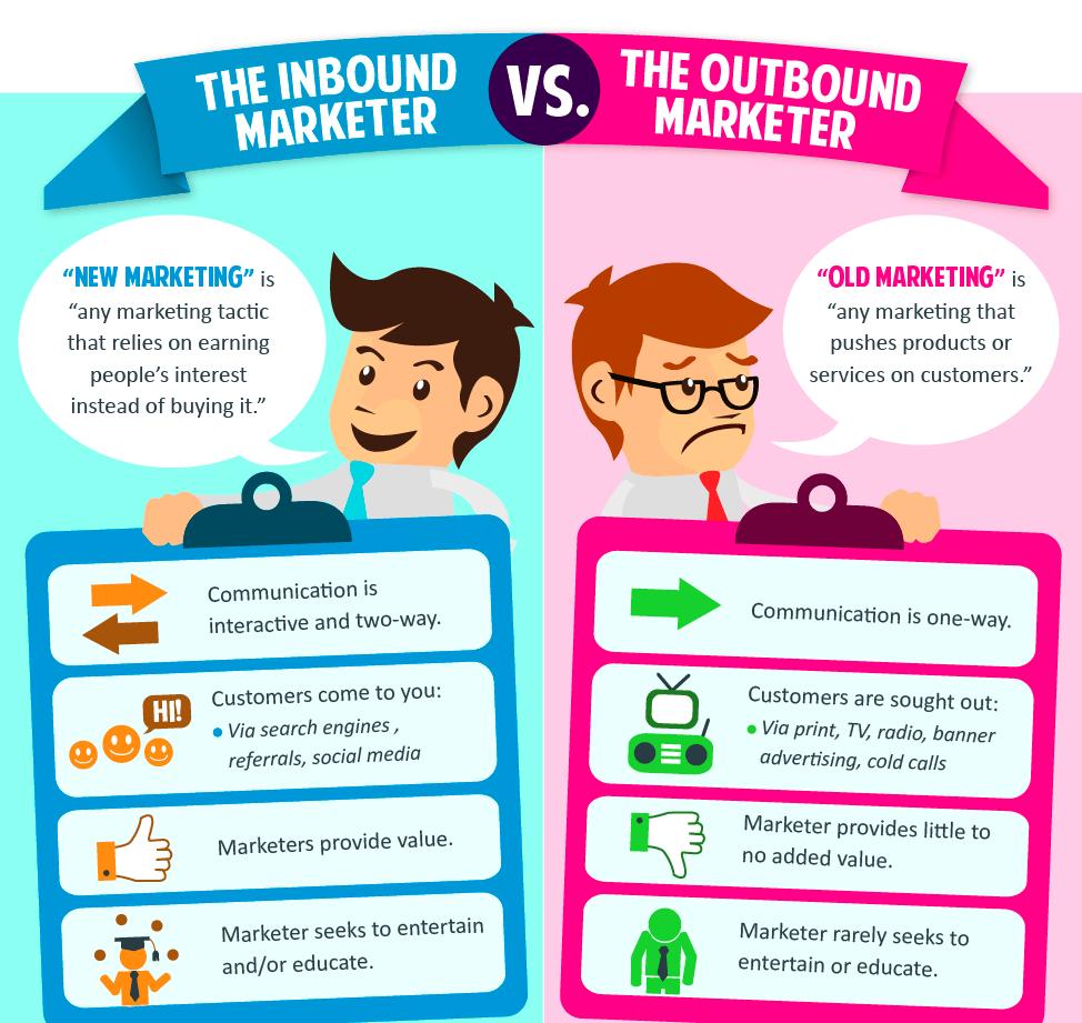 The Inbound Marketer vs The Outbound Marketer